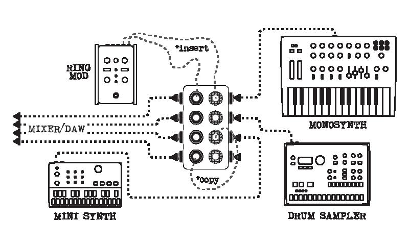 Boredbrain Terminal Instruments Patch Hub